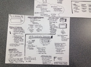Sketch notes from one of the workshop attendees (via Alex Proaps)