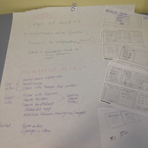 Brainstorming and prototyping based on a client's needs